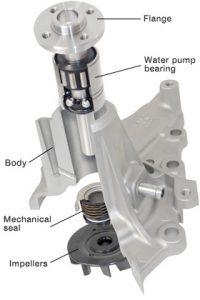 Gmb Water Pump Cross Sectiuon